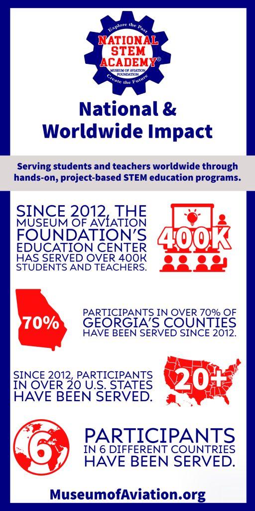 nsa impact, education donations